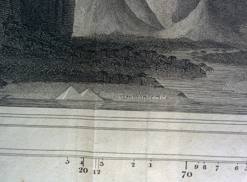 The Great Pyramids and Paris as shown on Thomson & Lizars' A Comparative View.