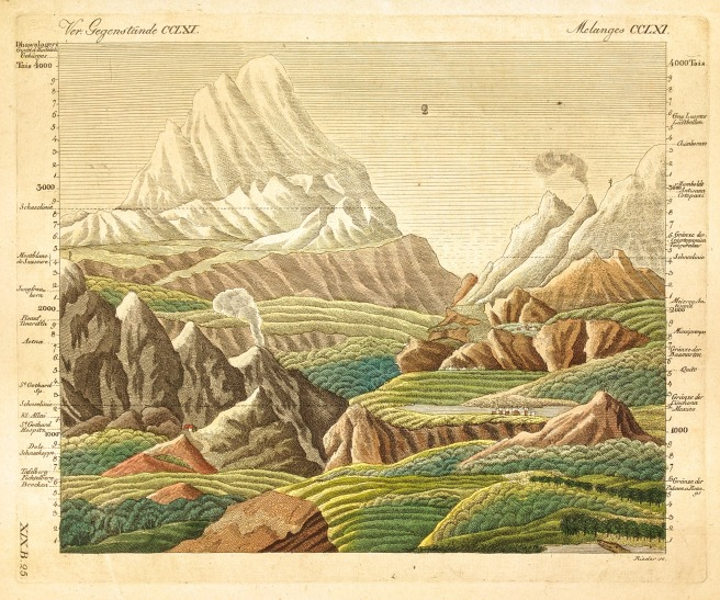 Possibly the first comparative view of the early style, showing mountains of the old and new worlds.(Own work)