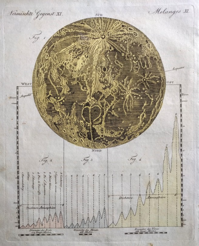 The Moon from Bertuch's Bilderbuch. Note the comparative features at the bottom, showing mountains of Earth, the moon, and Venus. (Photo: own work)
