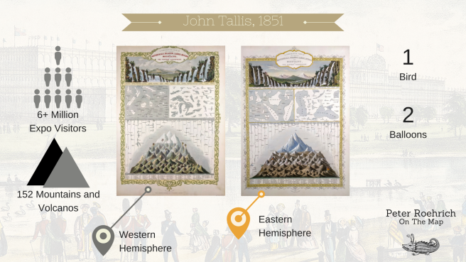 Infographic on John Tallis' 1851 comparative views of the eastern and western hemispheres.