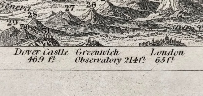 Photo of comparative map with detail from Comparative Heights of Mountains by Duncan showing Greenwich Observatory.